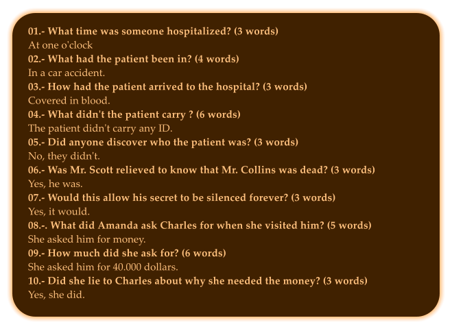 01.- What time was someone hospitalized? (3 words) At one o'clock 02.- What had the patient been in? (4 words) In a car accident. 03.- How had the patient arrived to the hospital? (3 words) Covered in blood. 04.- What didn't the patient carry ? (6 words) The patient didn't carry any ID. 05.- Did anyone discover who the patient was? (3 words) No, they didn't. 06.- Was Mr. Scott relieved to know that Mr. Collins was dead? (3 words) Yes, he was.  07.- Would this allow his secret to be silenced forever? (3 words) Yes, it would. 08.-. What did Amanda ask Charles for when she visited him? (5 words) She asked him for money. 09.- How much did she ask for? (6 words) She asked him for 40.000 dollars. 10.- Did she lie to Charles about why she needed the money? (3 words) Yes, she did.